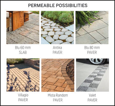 Rainwater Harvesting using permeable pavers